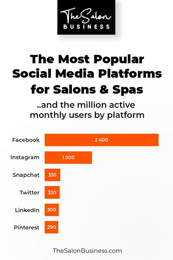 Social media platforms for salons and spas - Facebook, Instagram, Snapchat, Twitter, LinkedIn for salons and spas
